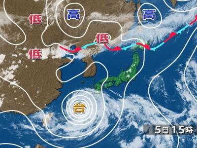 上野 天気